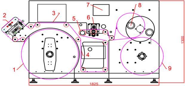 Узкорулонная инспекционная и контрольно-счётная машина серии EM-Speed. Фотография 3.