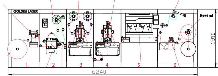 Рулонная машина лазерной высечки DKG-350-230-Laser. Фотография третья.